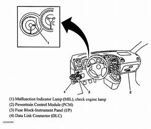 Fuse Box Diagram Moreover Nissan Stereo Wiring On