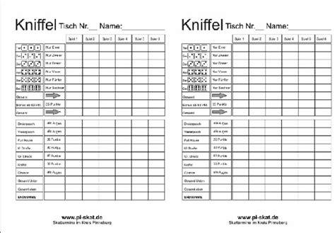 Kniffel vorlage kostenlos ausdrucken kniffel vordruck. Kniffel Extrem Vordruck : Kniffel Zettel Zum Ausdrucken : Heute wird das spiel unter beiden ...
