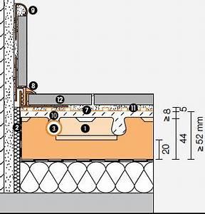 Epaisseur Chape Plancher Chauffant : plancher chauffant bekotec nivault ~ Melissatoandfro.com Idées de Décoration