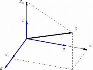 Orthonormalbasis Berechnen : mathematik online kurs vektorrechnung skalarprodukt ~ Themetempest.com Abrechnung