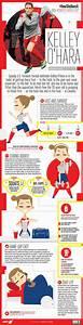 plyo box template - howshedoesit kelley o 39 hara 39 s speedy world cup training