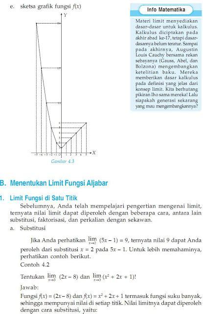 Sesuai syarat limit, sebuah fungsi punya limit kalau limit kiri dan kanan sama. Limit Fungsi - Alan Bagus Prasojo, S.Pd