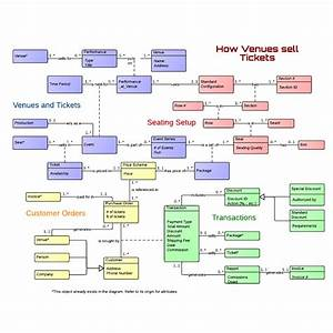 Lucidchart For Computer Science And Information Systems