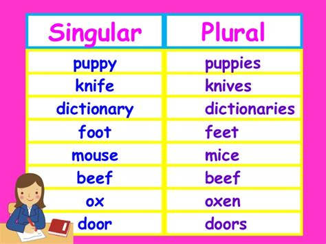 Quiz Singular Plural (1