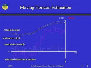 Moving Horizon Estimation