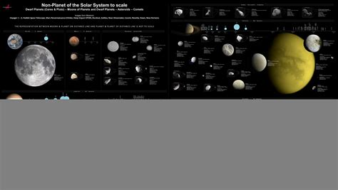 Eastside Astro-Blog: Fun space infographics - Non-planets ...