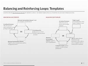 Balancing And Reinforcing Loops  Templatesa