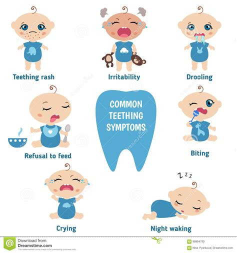 Baby Teething Symptoms Stock Vector Image 68894760