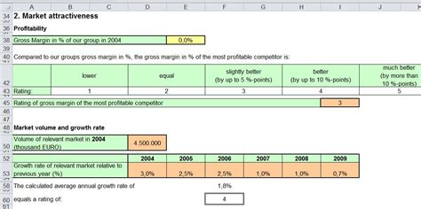 strategic plan template excel spreadsheets for strategic planning use with care