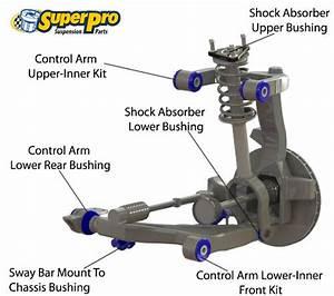 Superpro Suspension Parts And Poly Bushings Forhonda Civic