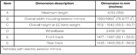 ford fusion dimensions technical specifications ford