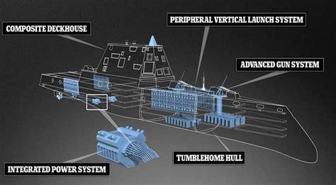 wordlessTech | Zumwalt-class giant new destroyer is too ...