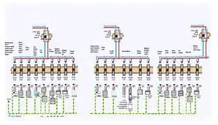 schema electrique pour la maison prix meuble salle de bain - Plan Electrique Maison Individuelle