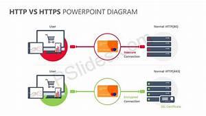 Vs S Powerpoint Diagram
