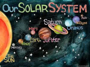 Science Projects Solar System Poster
