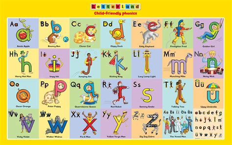 letterland characters to do with camille phonics 580 | e8bb99025e151ecca943b3be81d00ac1