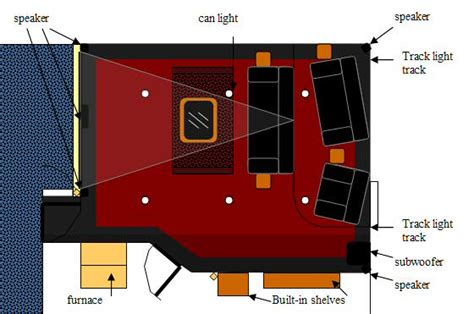 home theater floor plan free home plans home theater floor plans