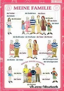 Meine Familie Und Ich Gewinnspiel : meine familie ich liebe deutsch pinterest ~ Yasmunasinghe.com Haus und Dekorationen