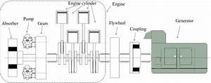 Schematic Diagram Of A Diesel Generator Set
