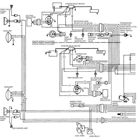 1969 Jeep Commando Wiring Diagram repair guides
