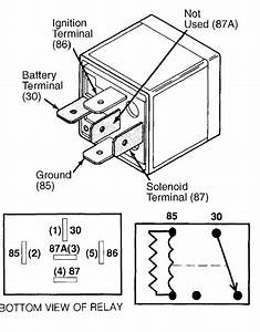 I - System  Component Tests
