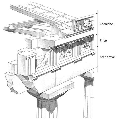 Cornice Definition Architecture by Corniches En Encorbellement Bestrema