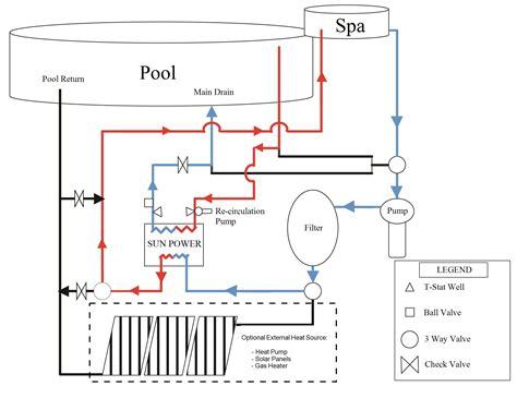 Pool Plumbing Diagram by Plumbing Diagrams