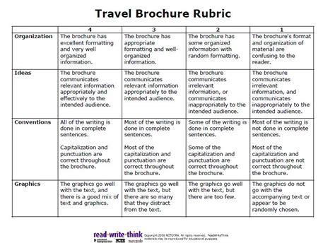biomes  travel brochure ms sankstones science