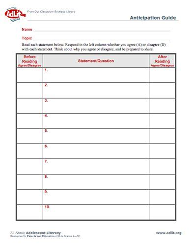 anticipation guide template anticipation guides dsmitheduc310strategiesf2014