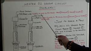 How To Test Heater O2 Sensor Circuit