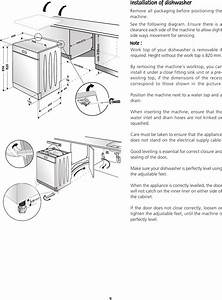 Dishwasher Photo And Guides  Beko Dishwasher User Guide