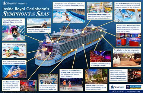 explore royal caribbeans newest cruise ship symphony