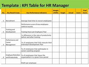 Sample template table of kpi for hr manager ppt video for Sales key performance indicators template
