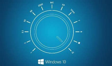 arriere plan bureau gratuit windows 7 pour changer de fond d 39 écran tutoriels fonds d 39 écran