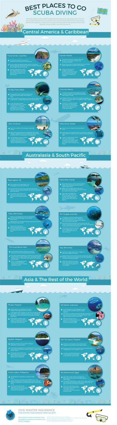 Best Place To Scuba Dive - best places to go scuba diving adventure mummy