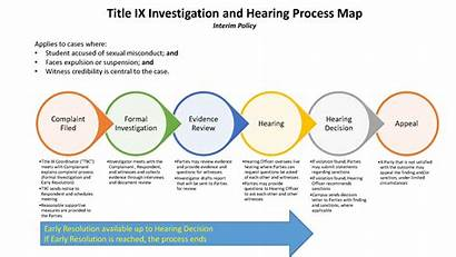 Title Ix Hearing Process Map Complaints Changes