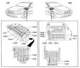 similiar diagram under hood of 2011 volvo s40 t5 keywords volvo xc90 fuse diagram additionally 2000 volvo s40 fuse box diagram