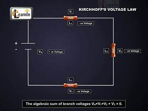 Kirchoff U0026 39 S Second Rule - Voltage Law Explained