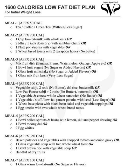 Best 25+ 1600 calorie meal plan ideas on Pinterest