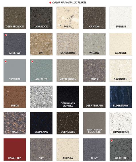 Corian Countertops Colors by Color Sles For Room Consoles Technical Furniture