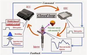 Autoelex Blog  Technology Focus