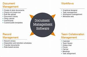 online document management software sutidms With document management system components