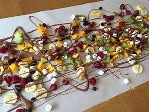 Centre De Table Chocolat : fondue au chocolat archives wooloo ~ Zukunftsfamilie.com Idées de Décoration