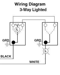 Leviton Decora Plus Amp Designer Style Switches