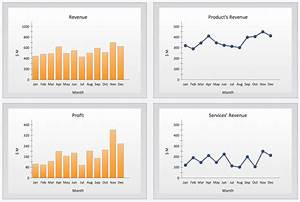 Visualize Vital Data From Sales