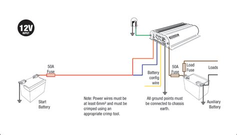 Wiring A Dual Battery System by Dual Battery Systems To Suit Your Style