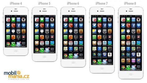 happen   iphone   year