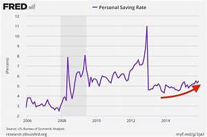 Savings rate is a major risk to the economy - Business Insider
