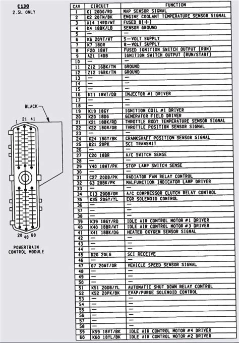 99 Dodge Ram 1500 5 2 Ecu Wiring Diagram by Select Pages From The Dodgeforum