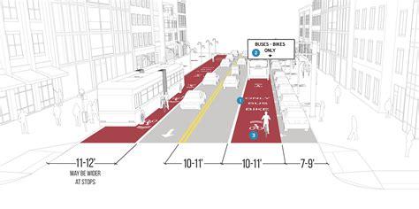 shared bus bike lane national association  city
